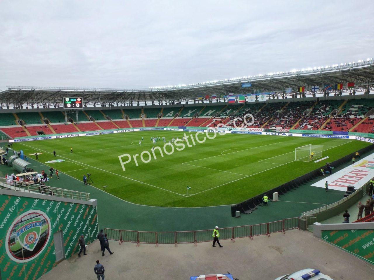 Akhmat Grozny vs Spartak Moscú Prediccion