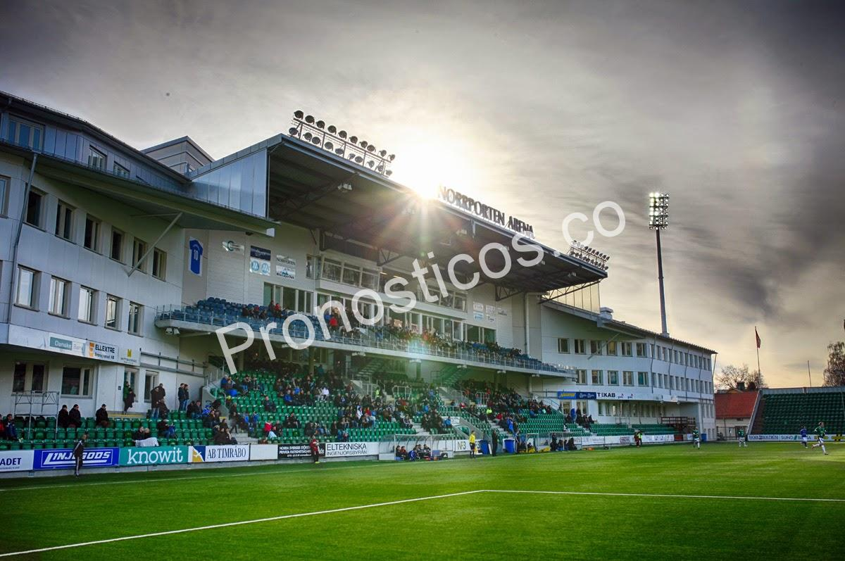 Sundsvall vs AIK Prediccion